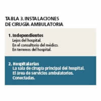 Tabla 3. Instalaciones de cirugía ambulatoria.